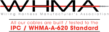 Wire Harness Manufacturer's Association Accreditation